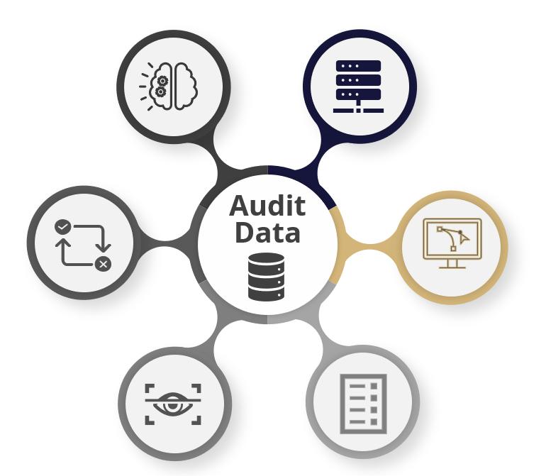 Empaur technology Acuri Platform